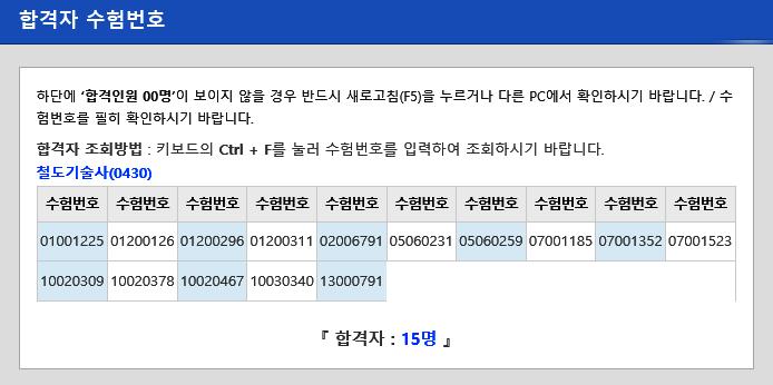 2017년도 113회 철도기술사 최종합격자.png